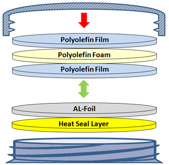 Glue Seal (Wad & Membrane) Product Composition